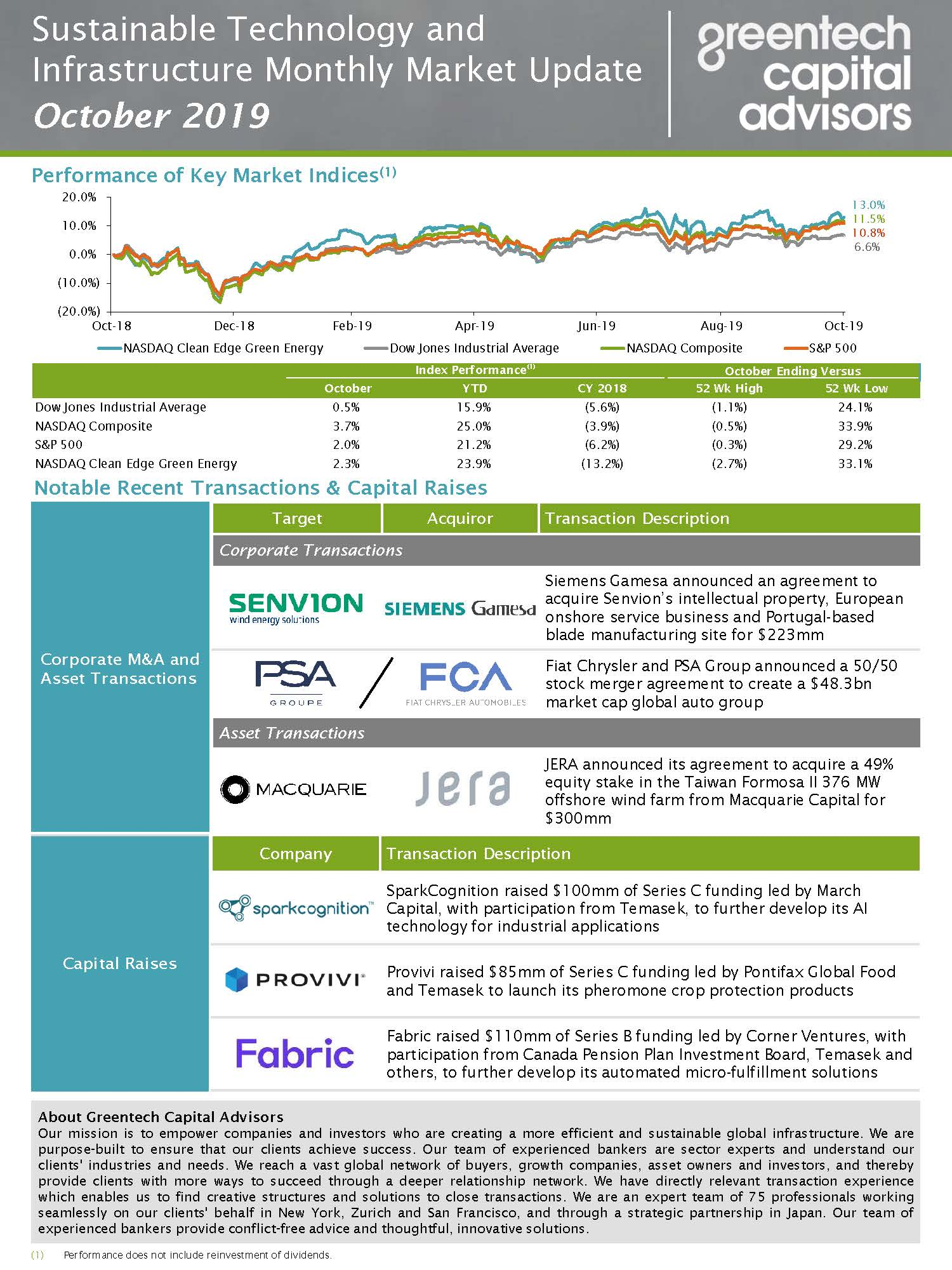 Sustainable Investing Monthly Market Update - October 2019