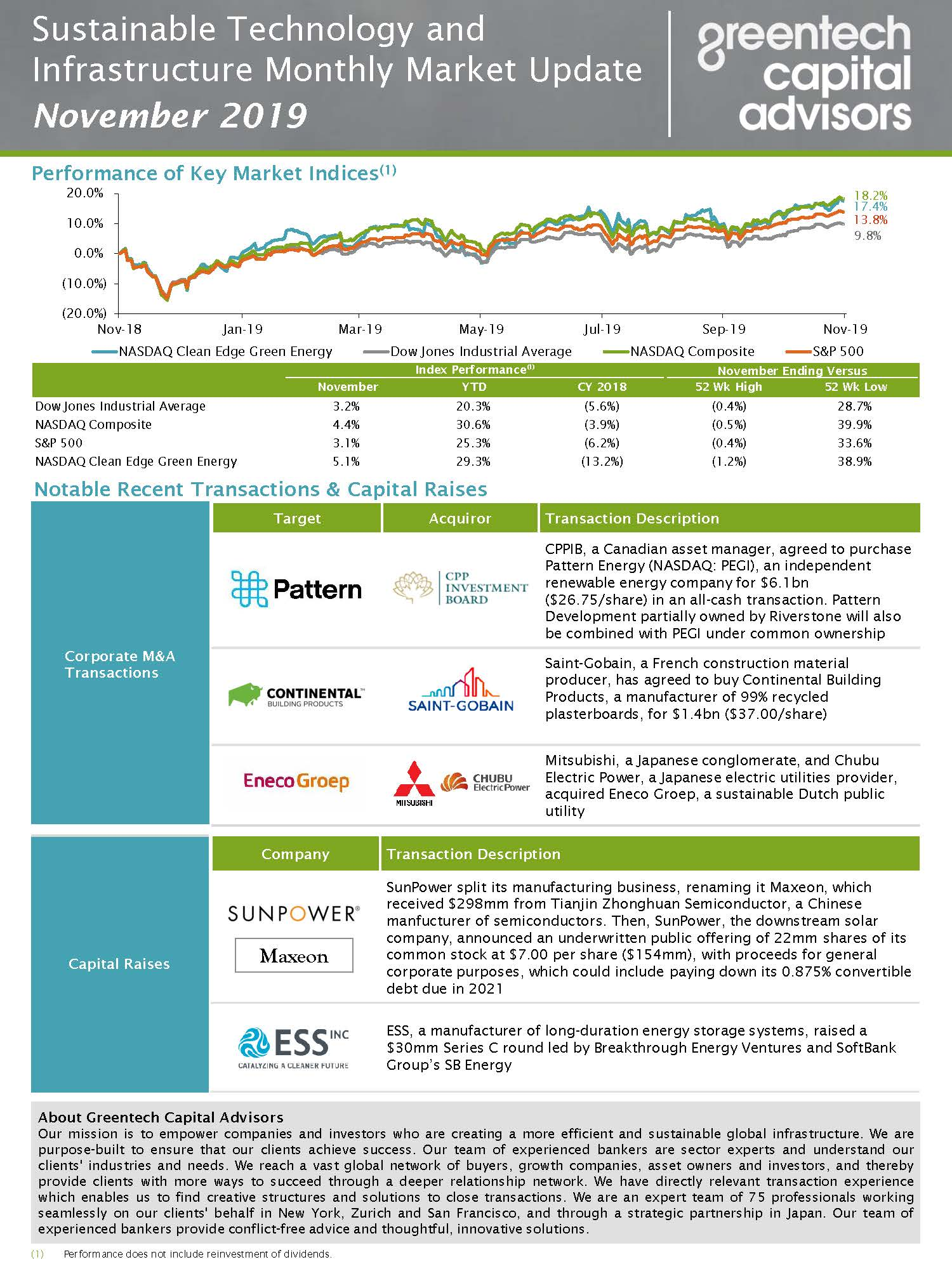 Sustainable Investing Monthly Market Update - November 2019
