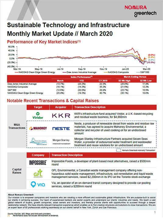 Sustainable Investing Monthly Market Update - March 2020