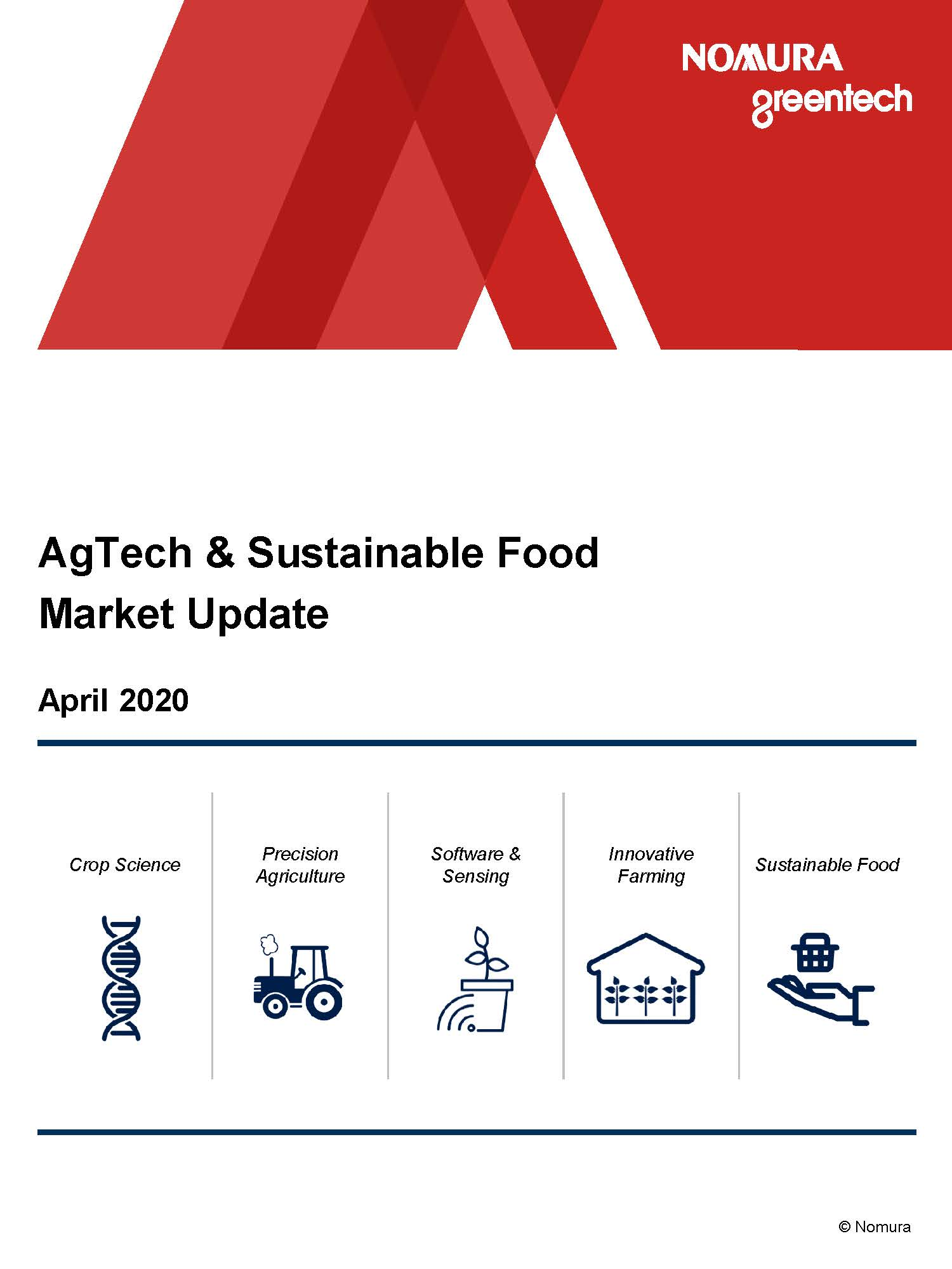 Sustainable Food & AgTech Market Update Newsletter - April 2020