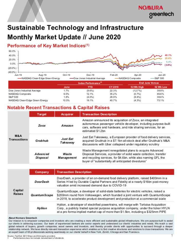 Sustainable Investing Monthly Market Update - June 2020