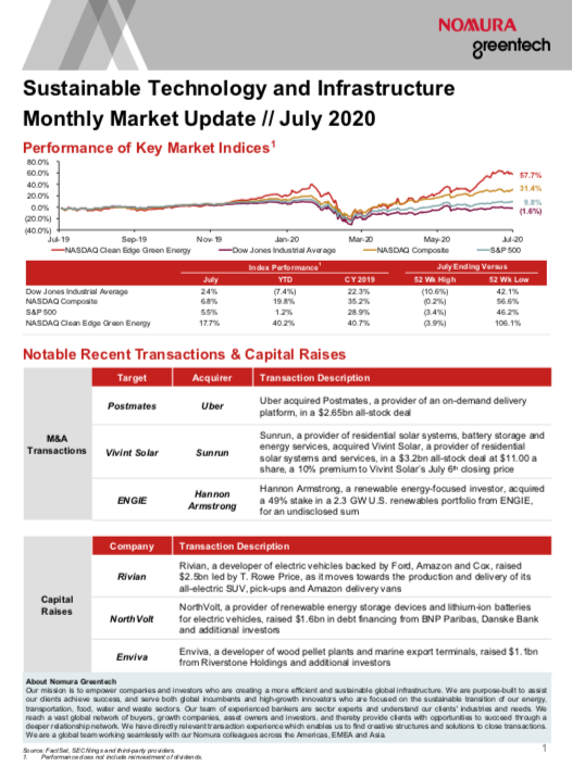 Sustainable Investing Monthly Market Update - July 2020