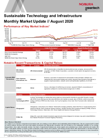 Sustainable Investing Monthly Market Update - August 2020