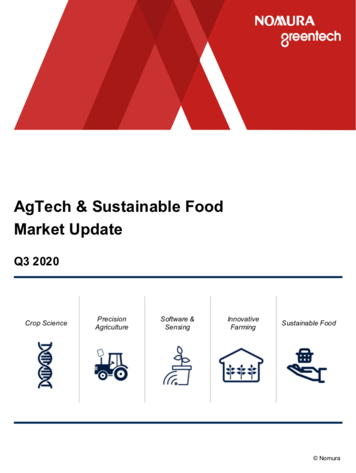 AgTech & Sustainable Food Market Update - Q3 2020