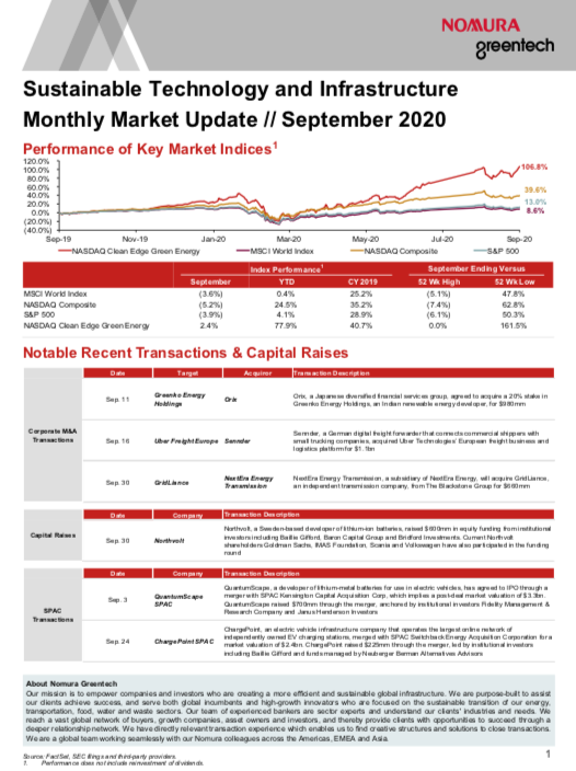 Sustainable Investing Monthly Market Update - September 2020