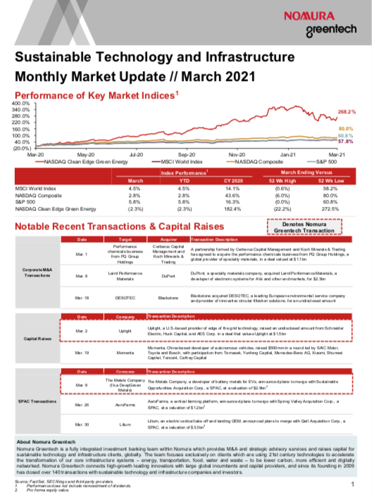 Sustainable Investing Monthly Market Update - March 2021