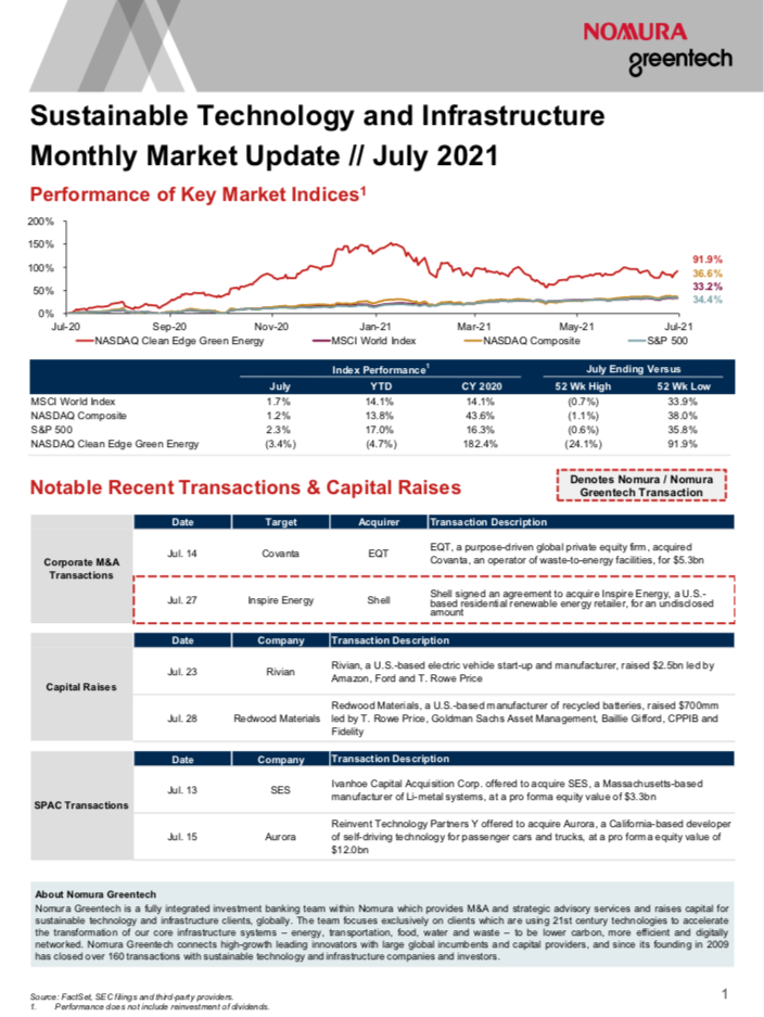 Sustainable Investing Monthly Market Update - July 2021