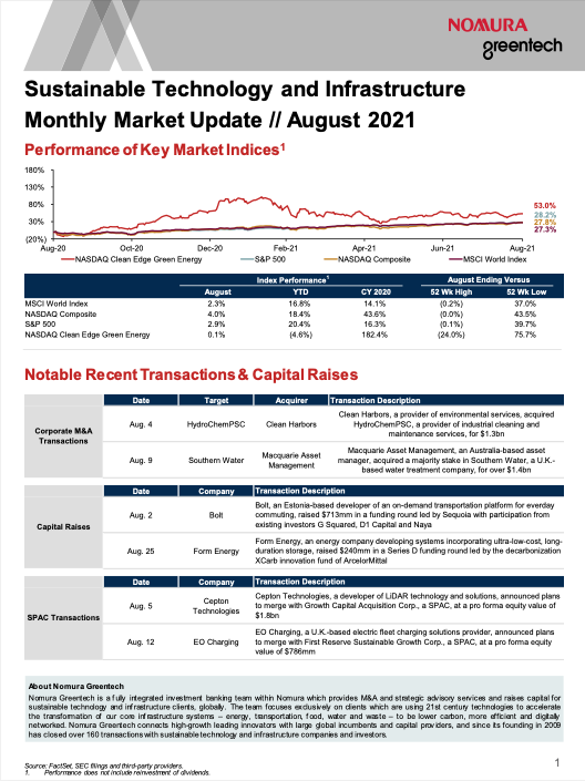 Sustainable Investing Monthly Market Update - August 2021